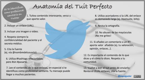 anatomia-tuit-perfecto
